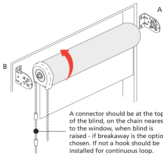 Installation instructions for Spring Loaded Roller Blinds - Star Blinds